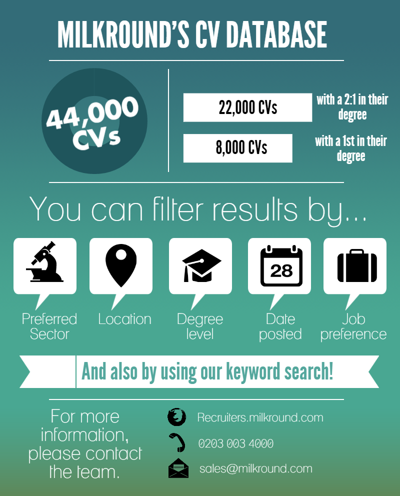 More information about Milkround's CVSearch