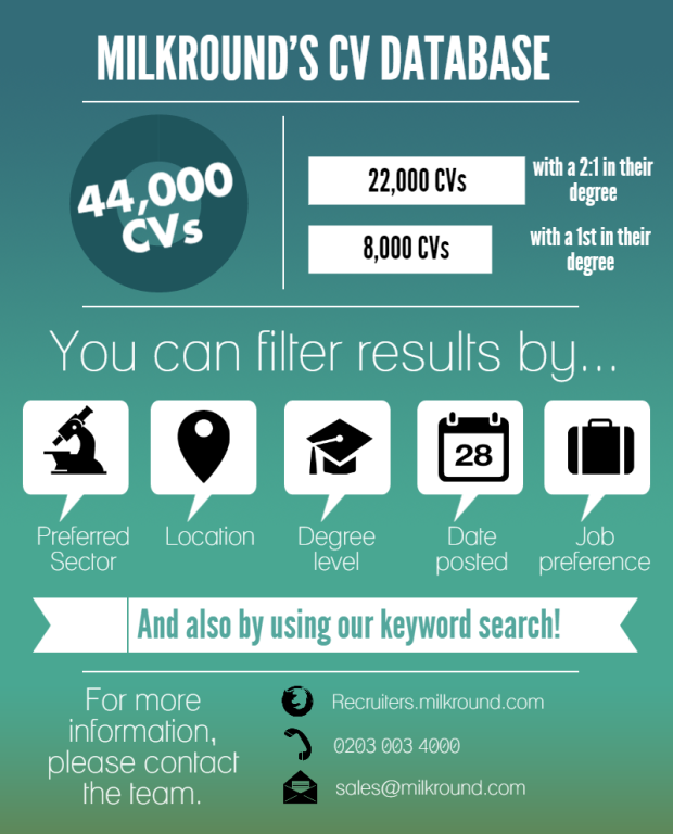 CV SEARCH INFOGRAPHIC