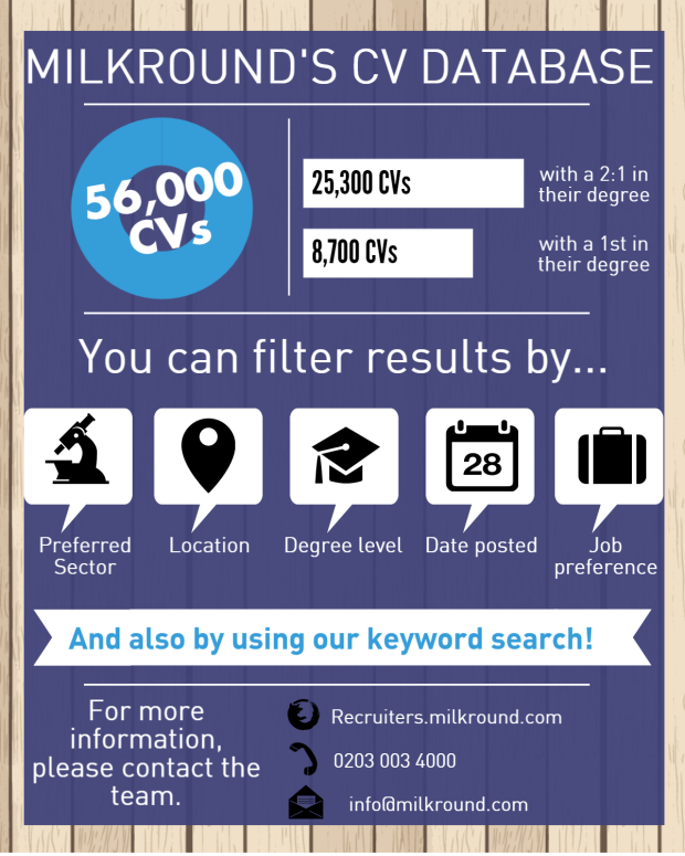 CV Database July 2016