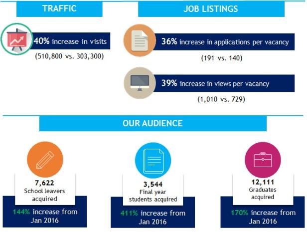 traffic-statistics